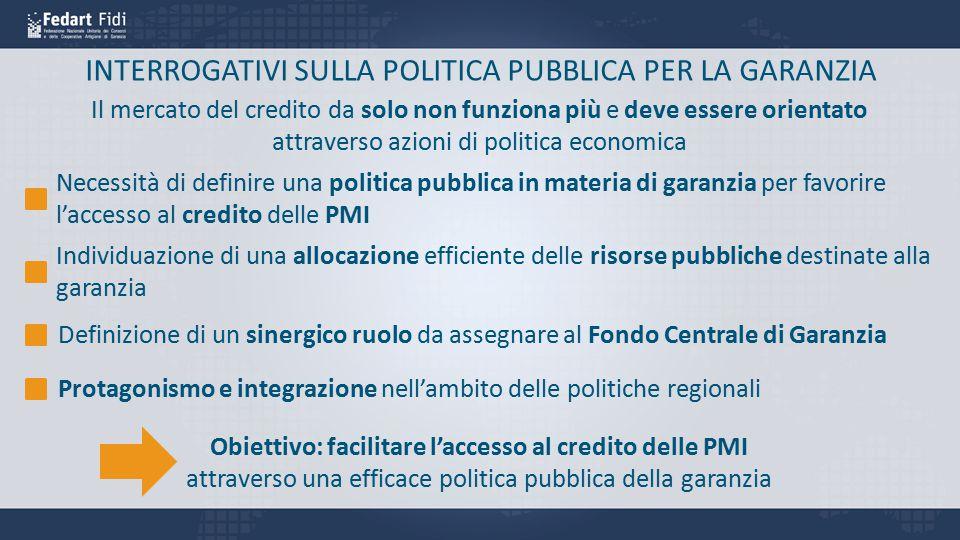 INTERROGATIVI SULLA POLITICA PUBBLICA PER LA GARANZIA Il mercato del credito da solo non funziona più e deve essere orientato attraverso azioni di pol