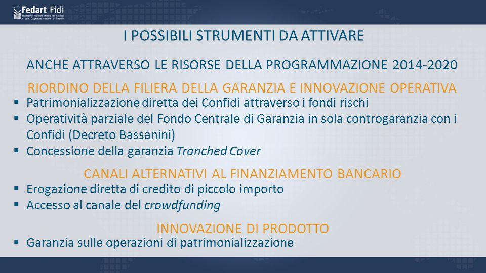 I POSSIBILI STRUMENTI DA ATTIVARE  Patrimonializzazione diretta dei Confidi attraverso i fondi rischi  Operatività parziale del Fondo Centrale di Ga