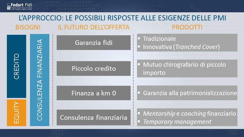 GARANZIA ALLA PATRIMONIALIZZAZIONE  Intervento dei Confidi per ridurre il gap di patrimonializzazione delle PMI in ambito nazionale, che contribuisce a ostacolarne l'accesso al credito bancario  Ipotesi di uno strumento finanziario di garanzia alla patrimonializzazione a valere sulla programmazione europea 2014-2020 DESCRIZIONE  Adozione all interno del POR 2014-2020 di uno strumento finanziario di garanzia alla patrimonializzazione delle PMI ed eventuale affidamento in gestione anche ai Confidi RUOLO POTENZIALE DELLE REGIONI 5