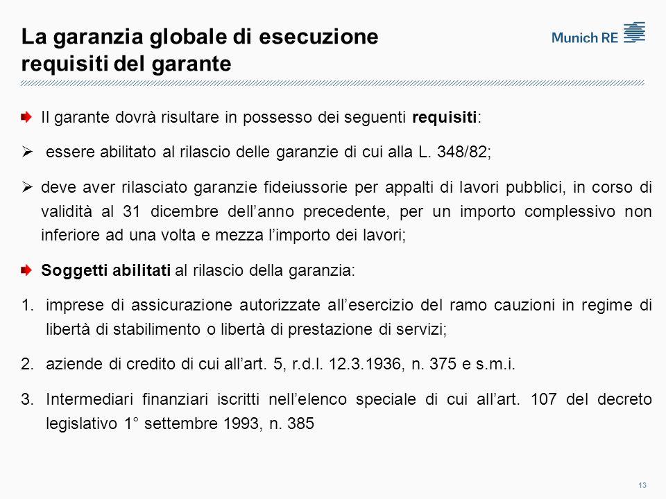 La garanzia globale di esecuzione requisiti del garante Il garante dovrà risultare in possesso dei seguenti requisiti:  essere abilitato al rilascio delle garanzie di cui alla L.