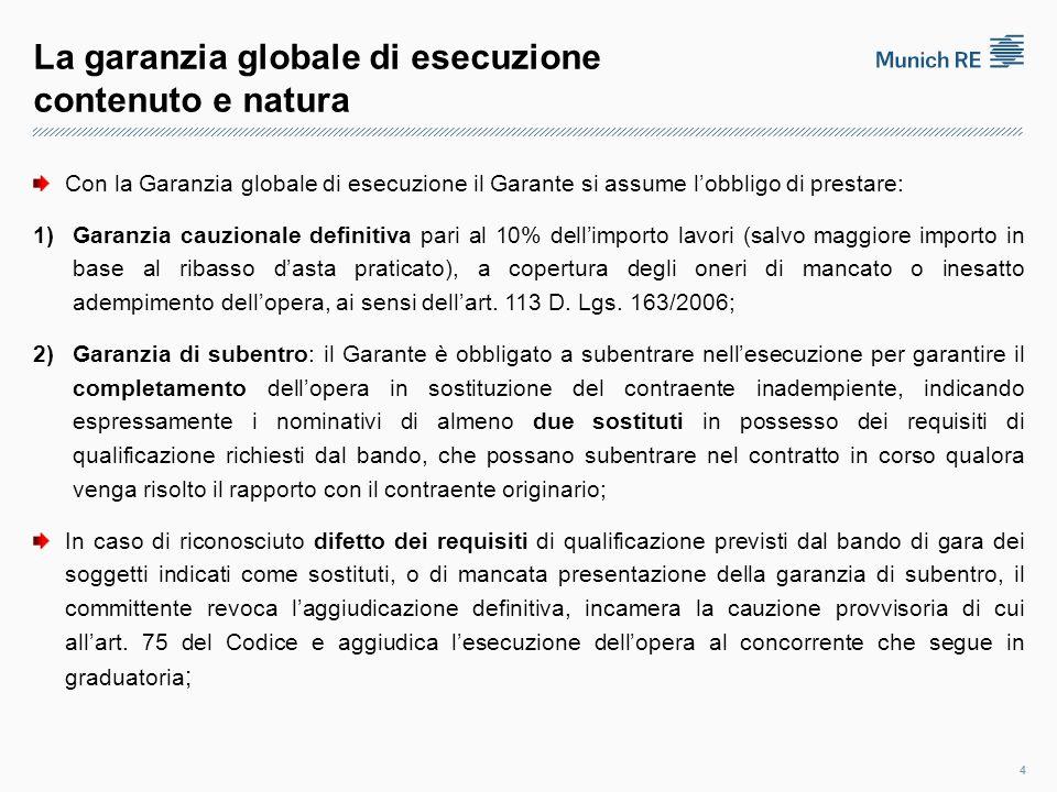 La garanzia globale di esecuzione Grazie per la Vostra attenzione