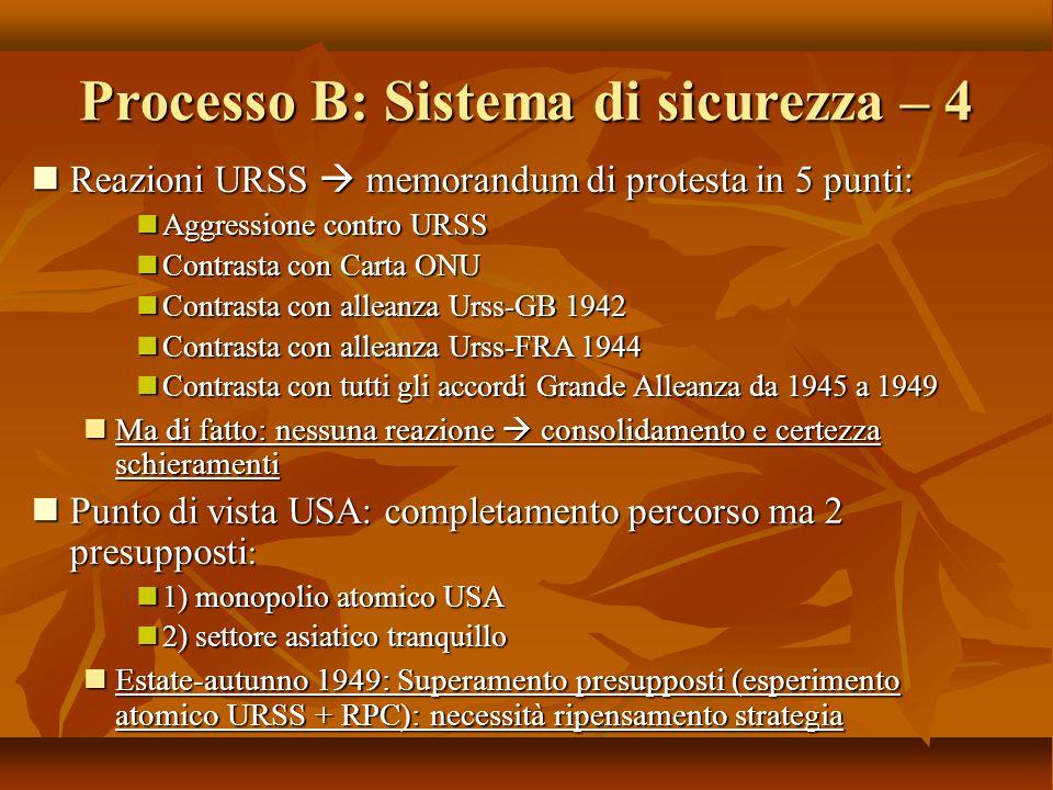 Processo B: Sistema di sicurezza – 4 Reazioni URSS  memorandum di protesta in 5 punti: Reazioni URSS  memorandum di protesta in 5 punti: Aggressione