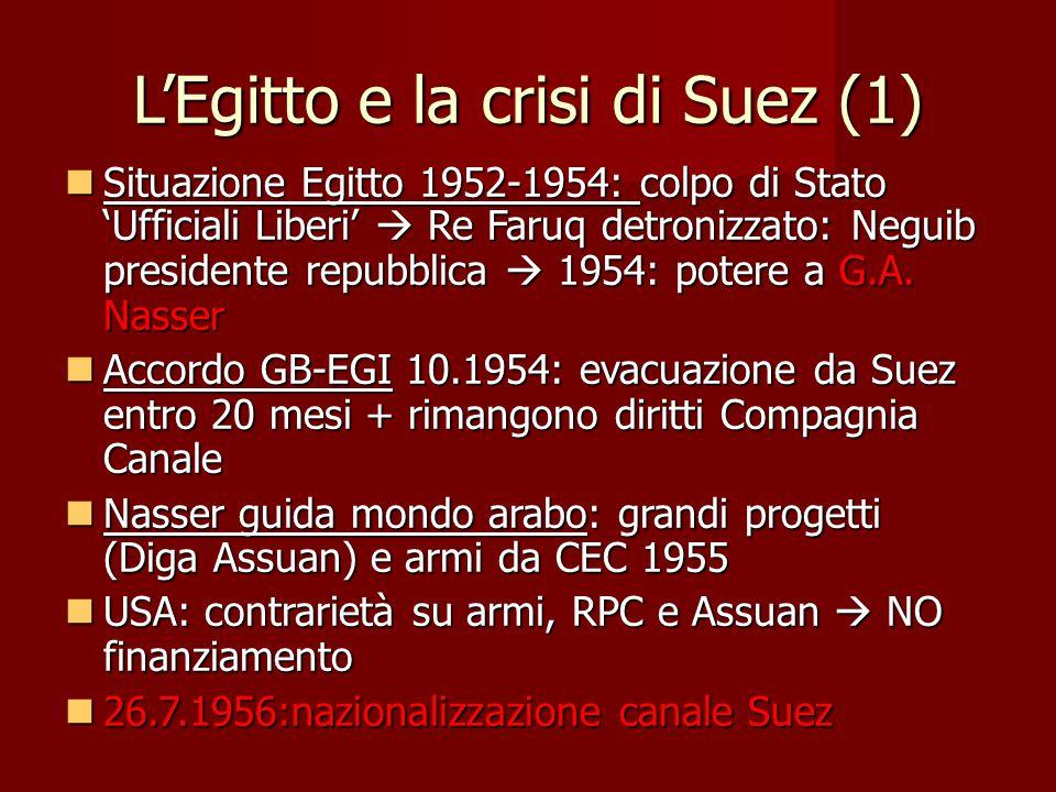 L'Egitto e la crisi di Suez (1) Situazione Egitto 1952-1954: colpo di Stato 'Ufficiali Liberi'  Re Faruq detronizzato: Neguib presidente repubblica 