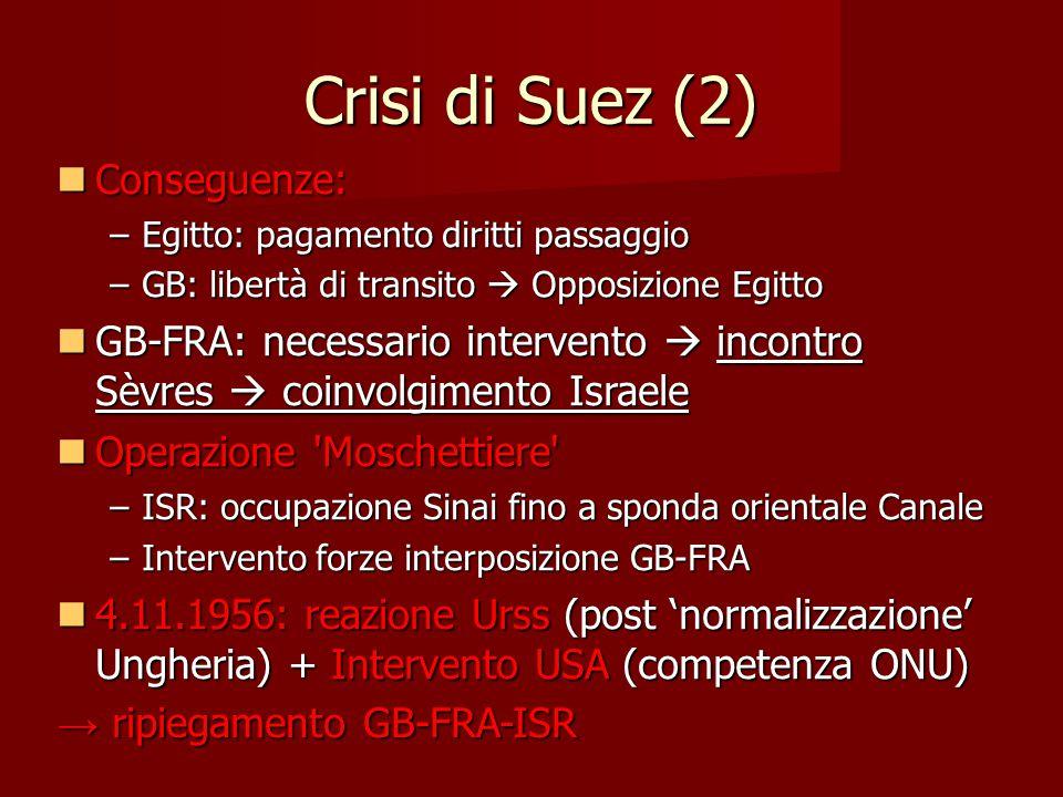 Crisi di Suez (2) Conseguenze: Conseguenze: –Egitto: pagamento diritti passaggio –GB: libertà di transito  Opposizione Egitto GB-FRA: necessario inte