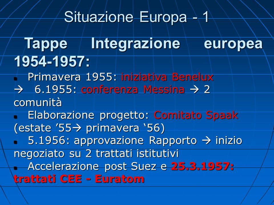 Situazione Europa - 1 Tappe Integrazione europea 1954-1957: Primavera 1955: iniziativa Benelux  6.1955: conferenza Messina  2 comunità Primavera 19