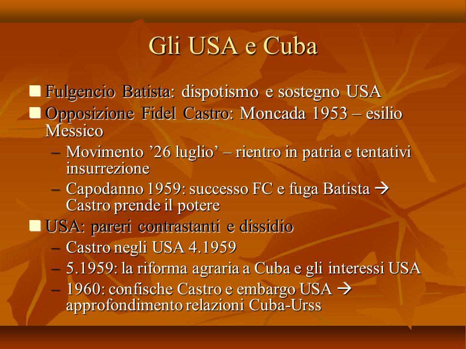 Gli USA e Cuba Fulgencio Batista: dispotismo e sostegno USA Fulgencio Batista: dispotismo e sostegno USA Opposizione Fidel Castro: Moncada 1953 – esil