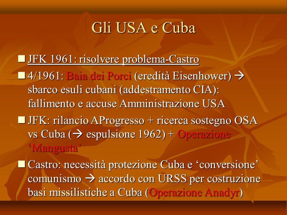 Gli USA e Cuba JFK 1961: risolvere problema-Castro JFK 1961: risolvere problema-Castro 4/1961: Baia dei Porci (eredità Eisenhower)  sbarco esuli cuba