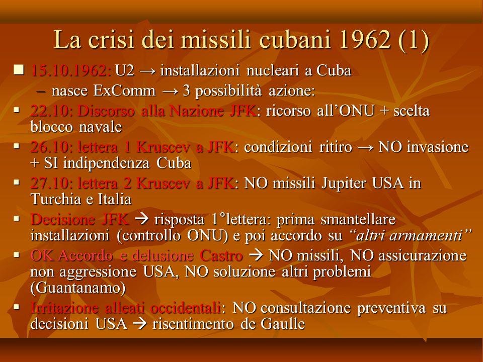La crisi dei missili cubani 1962 (1) 15.10.1962: U2 → installazioni nucleari a Cuba 15.10.1962: U2 → installazioni nucleari a Cuba –nasce ExComm → 3 p