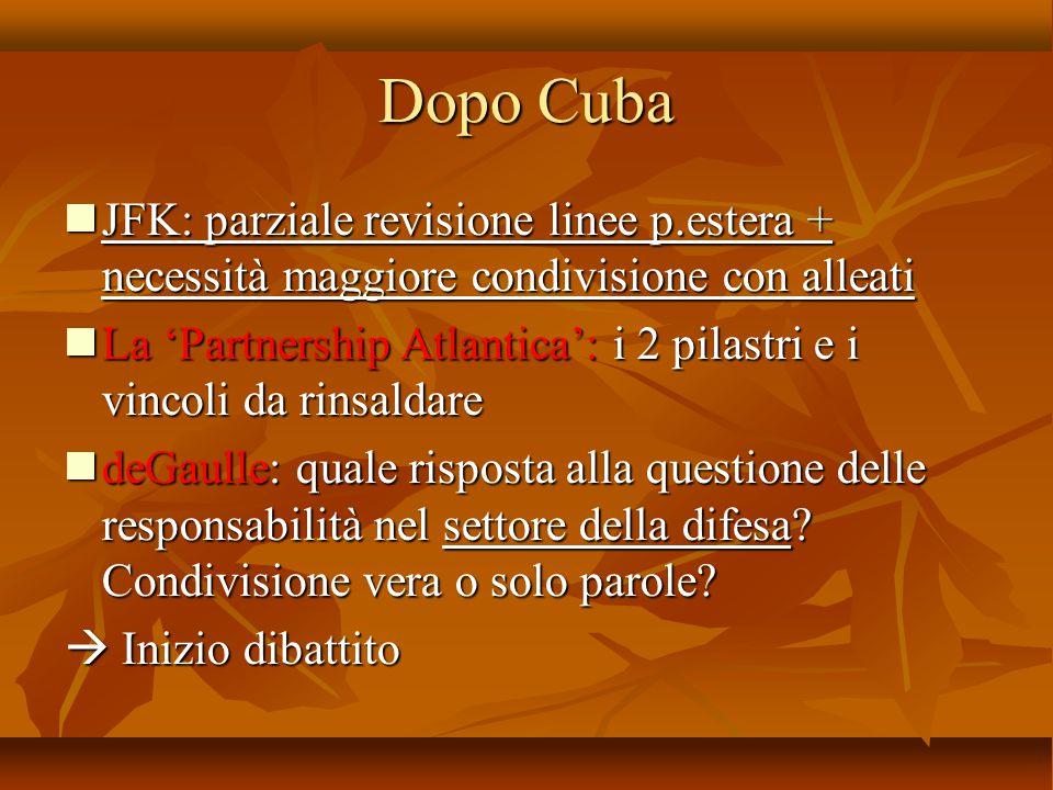 Dopo Cuba JFK: parziale revisione linee p.estera + necessità maggiore condivisione con alleati JFK: parziale revisione linee p.estera + necessità magg