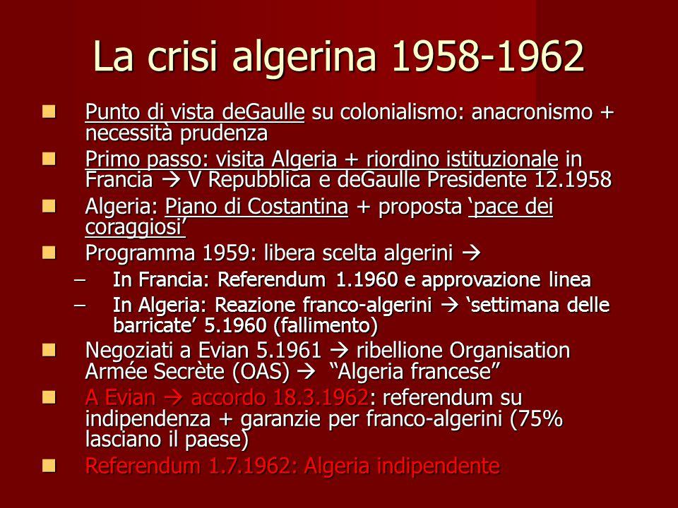 La crisi algerina 1958-1962 Punto di vista deGaulle su colonialismo: anacronismo + necessità prudenza Punto di vista deGaulle su colonialismo: anacron