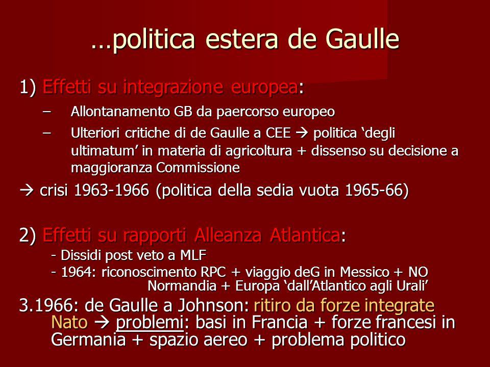…politica estera de Gaulle 1) Effetti su integrazione europea: –Allontanamento GB da paercorso europeo –Ulteriori critiche di de Gaulle a CEE  politi