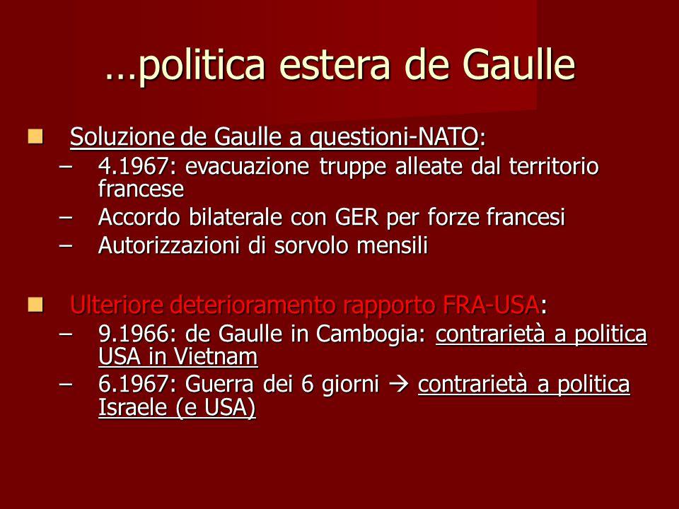 …politica estera de Gaulle Soluzione de Gaulle a questioni-NATO : Soluzione de Gaulle a questioni-NATO : –4.1967: evacuazione truppe alleate dal terri
