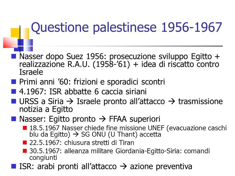 Questione palestinese 1956-1967 Nasser dopo Suez 1956: prosecuzione sviluppo Egitto + realizzazione R.A.U. (1958-'61) + idea di riscatto contro Israel