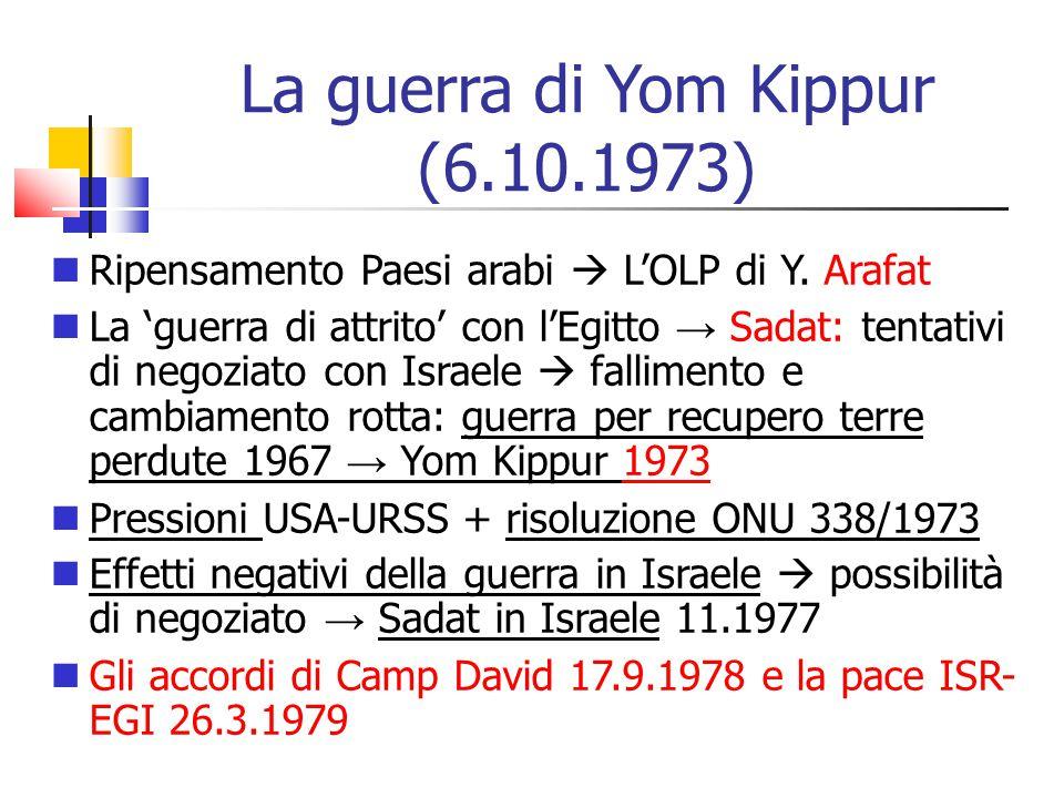 La guerra di Yom Kippur (6.10.1973) Ripensamento Paesi arabi  L'OLP di Y. Arafat La 'guerra di attrito' con l'Egitto → Sadat: tentativi di negoziato
