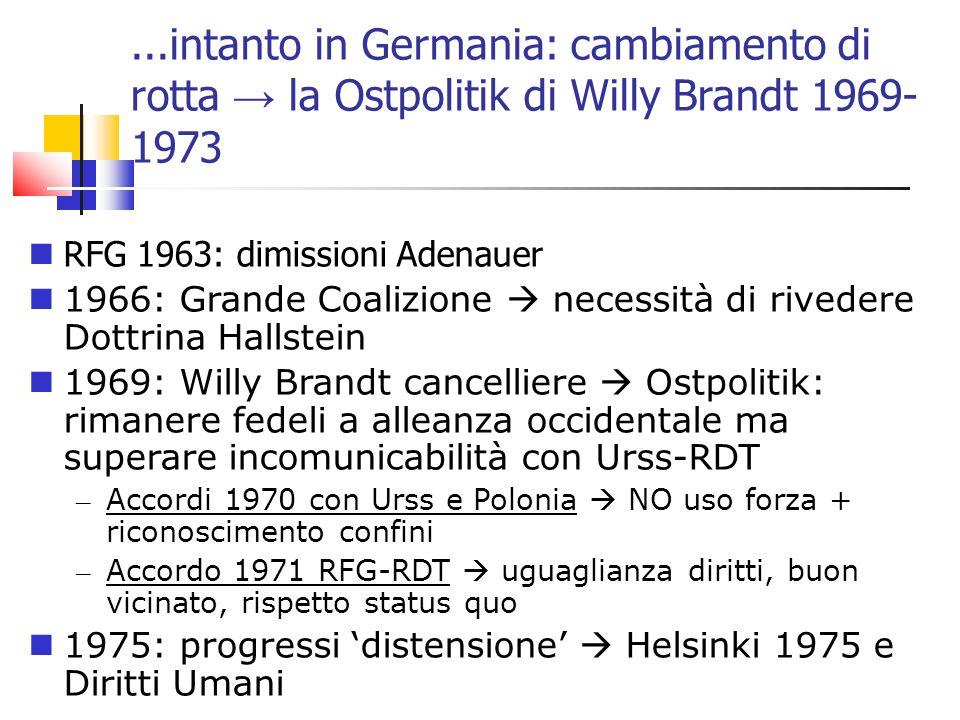 ...intanto in Germania: cambiamento di rotta → la Ostpolitik di Willy Brandt 1969- 1973 RFG 1963: dimissioni Adenauer 1966: Grande Coalizione  necess
