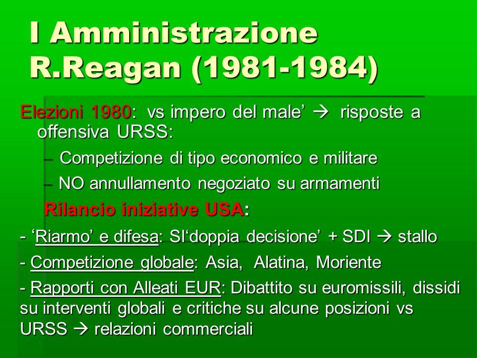 I Amministrazione R.Reagan (1981-1984) Elezioni 1980: vs impero del male'  risposte a offensiva URSS: – Competizione di tipo economico e militare – N