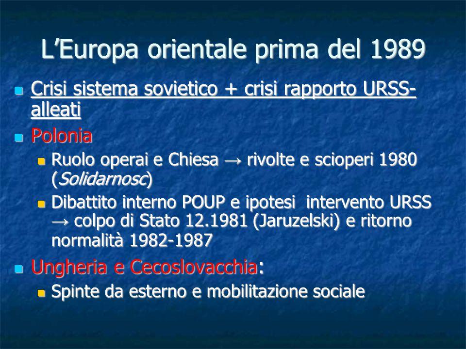 L'Europa orientale prima del 1989 Crisi sistema sovietico + crisi rapporto URSS- alleati Crisi sistema sovietico + crisi rapporto URSS- alleati Poloni