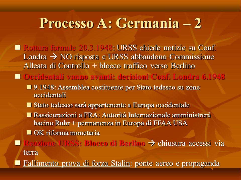 Processo A: Germania – 2 Rottura formale 20.3.1948: URSS chiede notizie su Conf. Londra  NO risposta e URSS abbandona Commissione Alleata di Controll