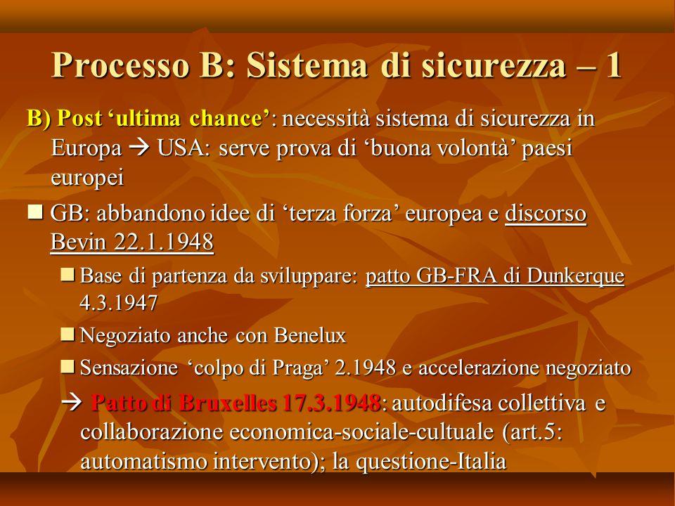 Processo B: Sistema di sicurezza – 1 B) Post 'ultima chance': necessità sistema di sicurezza in Europa  USA: serve prova di 'buona volontà' paesi eur