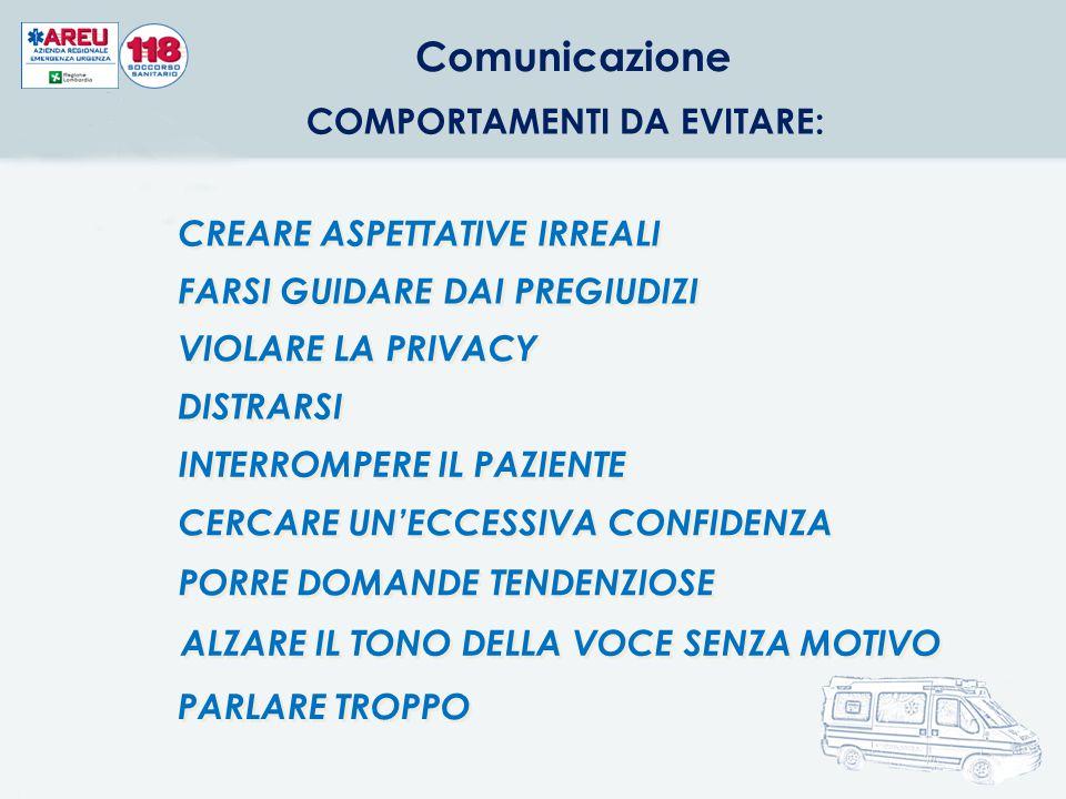 CREARE ASPETTATIVE IRREALI FARSI GUIDARE DAI PREGIUDIZI VIOLARE LA PRIVACY DISTRARSI INTERROMPERE IL PAZIENTE CERCARE UN'ECCESSIVA CONFIDENZA PORRE DOMANDE TENDENZIOSE PARLARE TROPPO ALZARE IL TONO DELLA VOCE SENZA MOTIVO COMPORTAMENTI DA EVITARE: Comunicazione