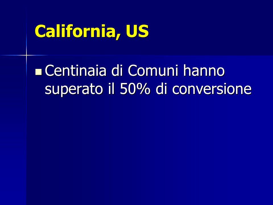 California, US Centinaia di Comuni hanno superato il 50% di conversione Centinaia di Comuni hanno superato il 50% di conversione