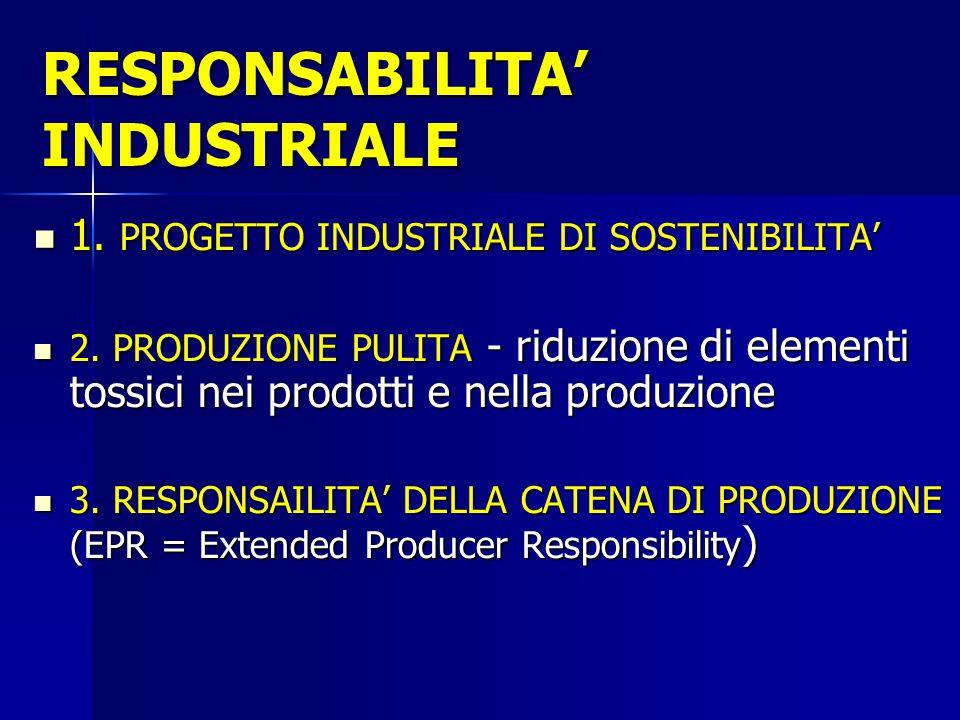 RESPONSABILITA' INDUSTRIALE 1. PROGETTO INDUSTRIALE DI SOSTENIBILITA' 1.