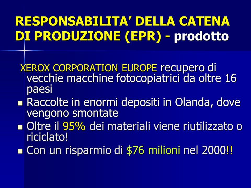 RESPONSABILITA' DELLA CATENA DI PRODUZIONE (EPR) - prodotto XEROX CORPORATION EUROPE recupero di vecchie macchine fotocopiatrici da oltre 16 paesi XEROX CORPORATION EUROPE recupero di vecchie macchine fotocopiatrici da oltre 16 paesi Raccolte in enormi depositi in Olanda, dove vengono smontate Raccolte in enormi depositi in Olanda, dove vengono smontate Oltre il 95% dei materiali viene riutilizzato o riciclato.