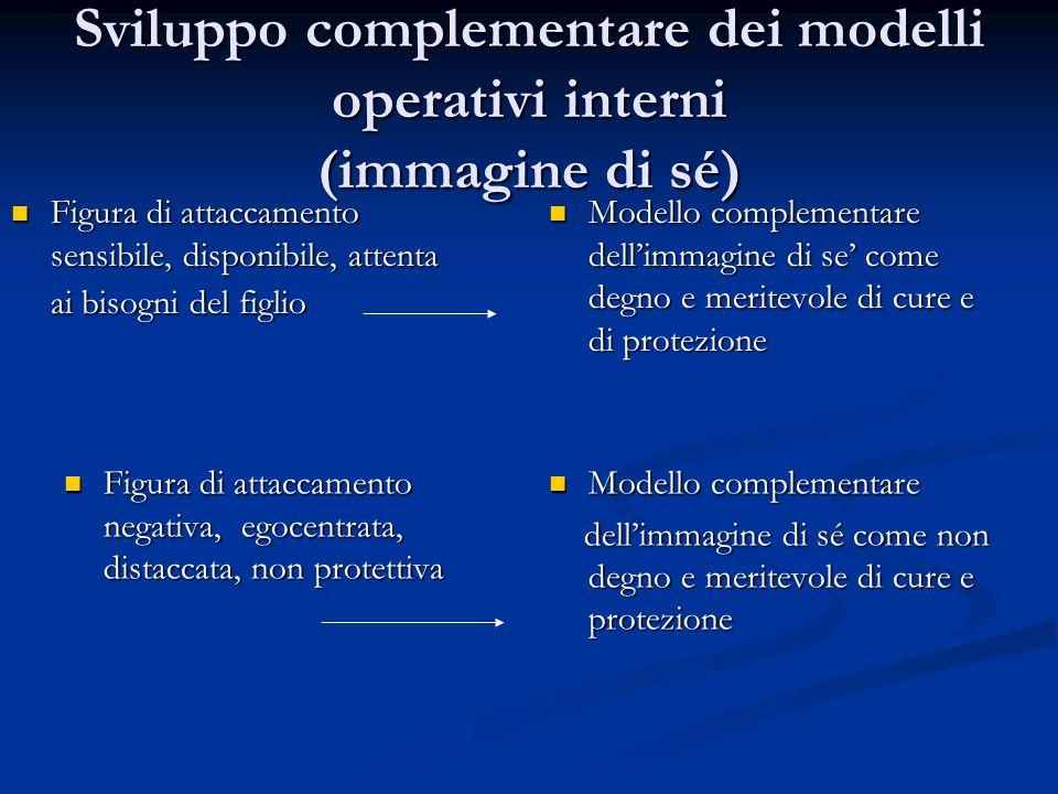 Sviluppo complementare dei modelli operativi interni (immagine di sé) Modello complementare dell'immagine di se' come degno e meritevole di cure e di