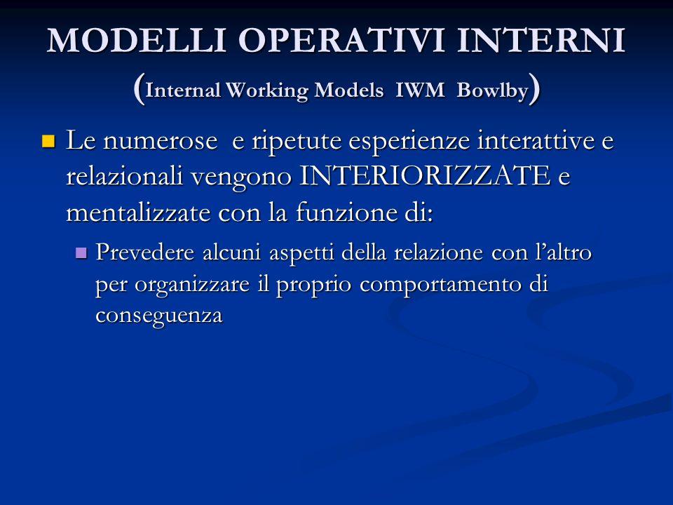 MODELLI OPERATIVI INTERNI ( Internal Working Models IWM Bowlby ) Le numerose e ripetute esperienze interattive e relazionali vengono INTERIORIZZATE e