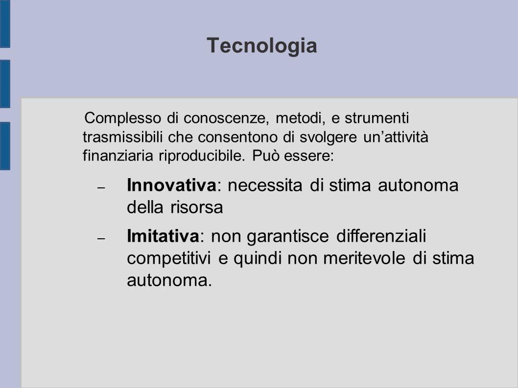 Tecnologia Complesso di conoscenze, metodi, e strumenti trasmissibili che consentono di svolgere un'attività finanziaria riproducibile. Può essere: –