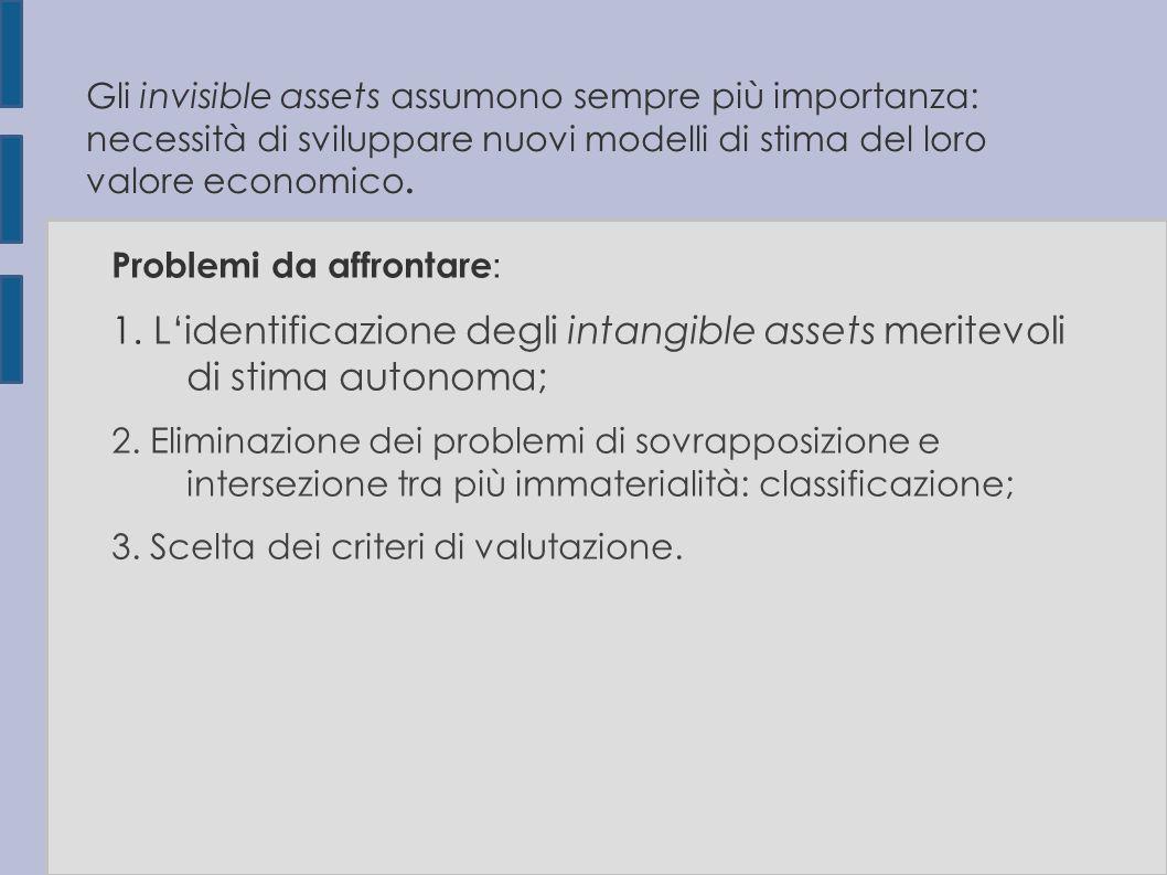 Gli invisible assets assumono sempre più importanza: necessità di sviluppare nuovi modelli di stima del loro valore economico. Problemi da affrontare