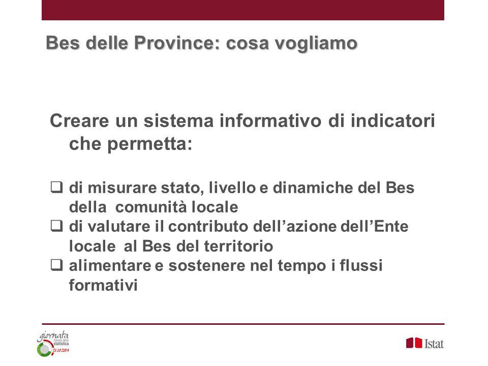 Bes delle Province: cosa vogliamo Creare un sistema informativo di indicatori che permetta:  di misurare stato, livello e dinamiche del Bes della comunità locale  di valutare il contributo dell'azione dell'Ente locale al Bes del territorio  alimentare e sostenere nel tempo i flussi formativi