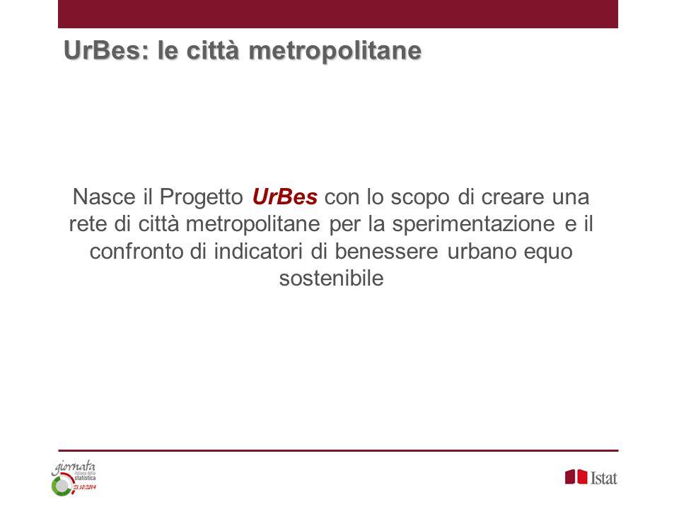 UrBes: le città metropolitane Nasce il Progetto UrBes con lo scopo di creare una rete di città metropolitane per la sperimentazione e il confronto di indicatori di benessere urbano equo sostenibile