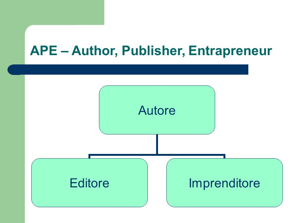 APE – Author, Publisher, Entrapreneur Autore EditoreImprenditore