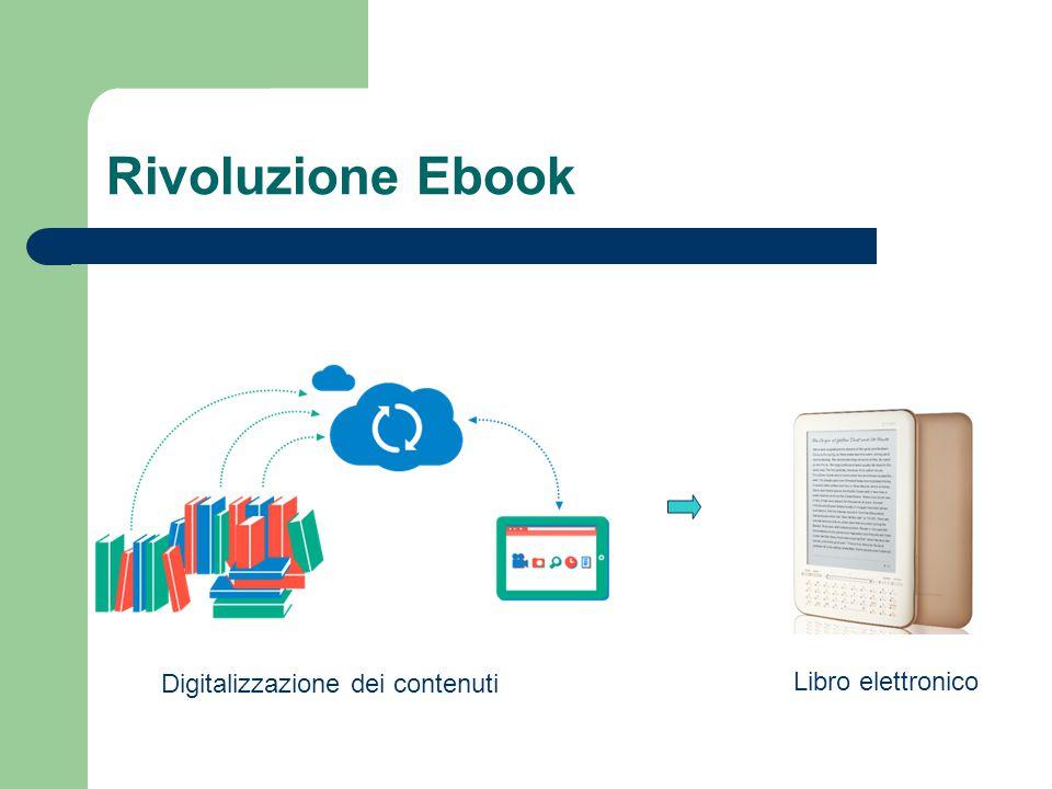 Rivoluzione Ebook Digitalizzazione dei contenuti Libro elettronico