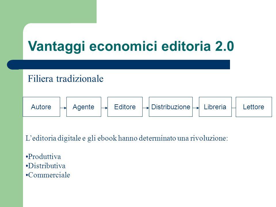 Vantaggi economici editoria 2.0 Filiera tradizionale Autore AgenteEditoreDistribuzioneLibreria Lettore L'editoria digitale e gli ebook hanno determinato una rivoluzione: Produttiva Distributiva Commerciale