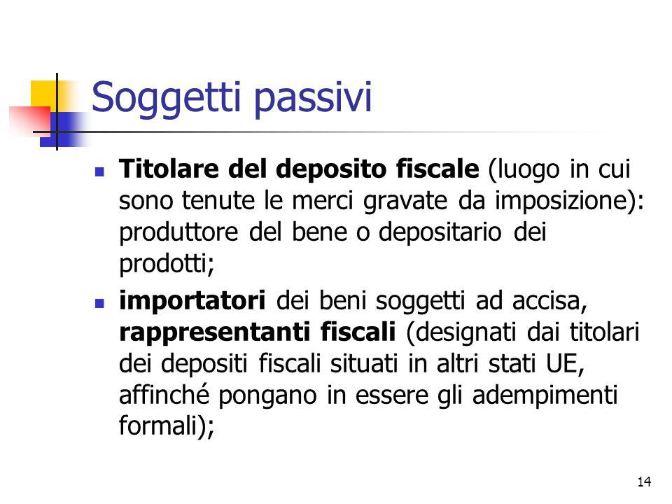 14 Soggetti passivi Titolare del deposito fiscale (luogo in cui sono tenute le merci gravate da imposizione): produttore del bene o depositario dei pr