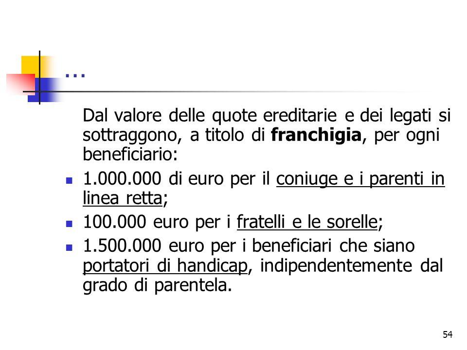 54 … Dal valore delle quote ereditarie e dei legati si sottraggono, a titolo di franchigia, per ogni beneficiario: 1.000.000 di euro per il coniuge e