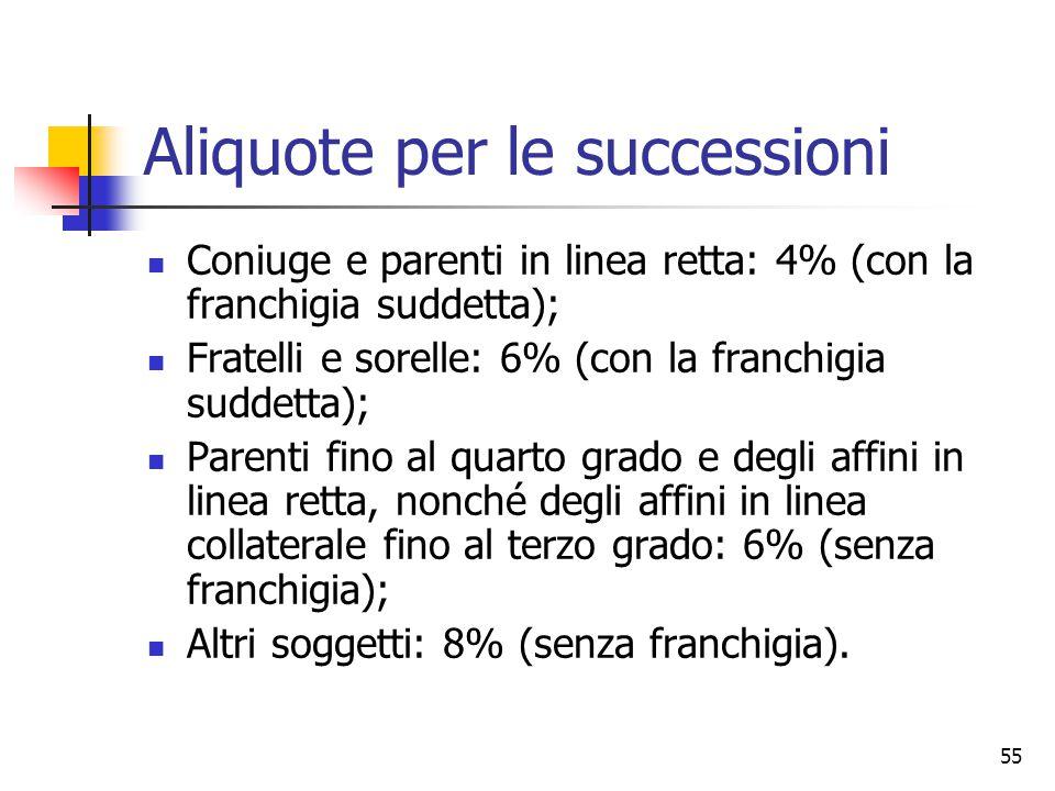 55 Aliquote per le successioni Coniuge e parenti in linea retta: 4% (con la franchigia suddetta); Fratelli e sorelle: 6% (con la franchigia suddetta);