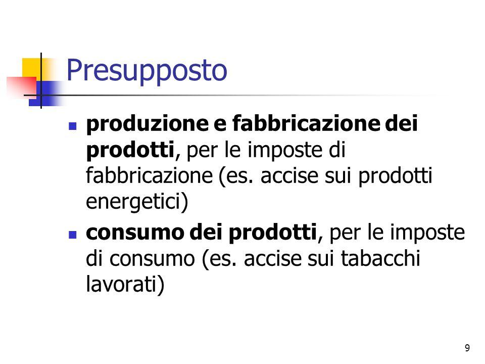 9 Presupposto produzione e fabbricazione dei prodotti, per le imposte di fabbricazione (es. accise sui prodotti energetici) consumo dei prodotti, per