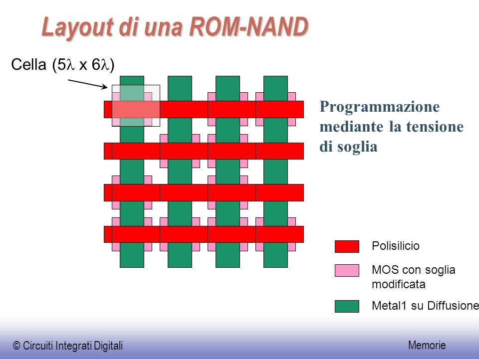 © Circuiti Integrati Digitali Memorie Layout di una ROM-NAND Cella (5 x 6 ) Polisilicio MOS con soglia modificata Metal1 su Diffusione Programmazione