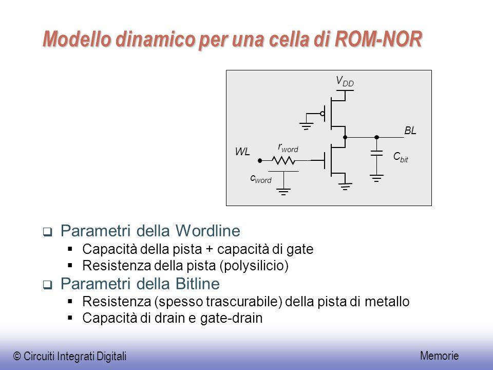 © Circuiti Integrati Digitali Memorie Modello dinamico per una cella di ROM-NOR  Parametri della Wordline  Capacità della pista + capacità di gate 