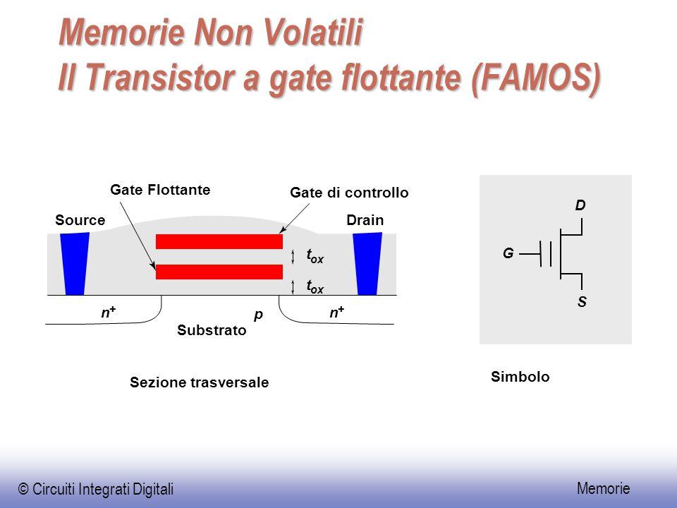 © Circuiti Integrati Digitali Memorie Memorie Non Volatili Il Transistor a gate flottante (FAMOS) Gate Flottante Source Substrato Gate di controllo Drain n + n + p t ox t Sezione trasversale Simbolo G S D