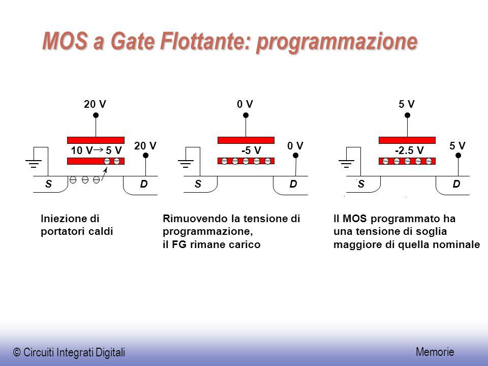 © Circuiti Integrati Digitali Memorie MOS a Gate Flottante: programmazione 0 V -5 V 0 V DS Rimuovendo la tensione di programmazione, il FG rimane cari