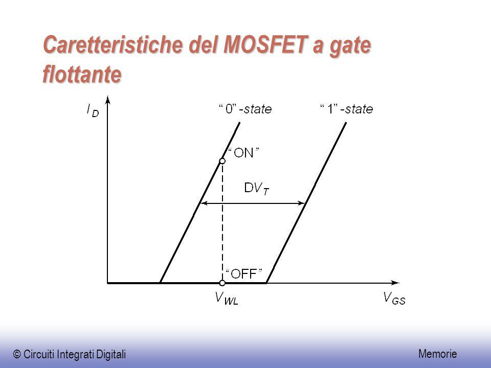 © Circuiti Integrati Digitali Memorie Caretteristiche del MOSFET a gate flottante