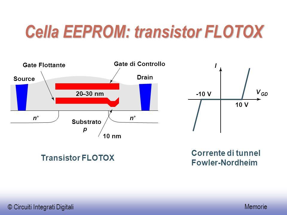 © Circuiti Integrati Digitali Memorie Cella EEPROM: transistor FLOTOX Gate Flottante Source Substrato p Gate di Controllo Drain n + n + Transistor FLOTOX Corrente di tunnel Fowler-Nordheim 20–30 nm 10 nm -10 V 10 V I V GD