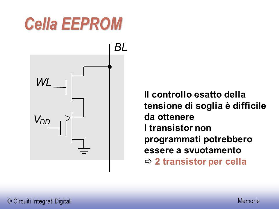 © Circuiti Integrati Digitali Memorie Cella EEPROM WL BL V DD Il controllo esatto della tensione di soglia è difficile da ottenere I transistor non programmati potrebbero essere a svuotamento  2 transistor per cella