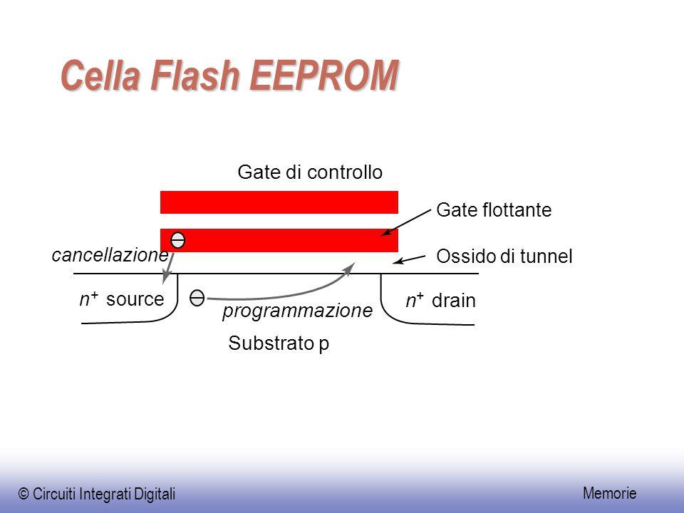 © Circuiti Integrati Digitali Memorie Cella Flash EEPROM Gate di controllo cancellazione Substrato p Gate flottante Ossido di tunnel n + source n + drain programmazione