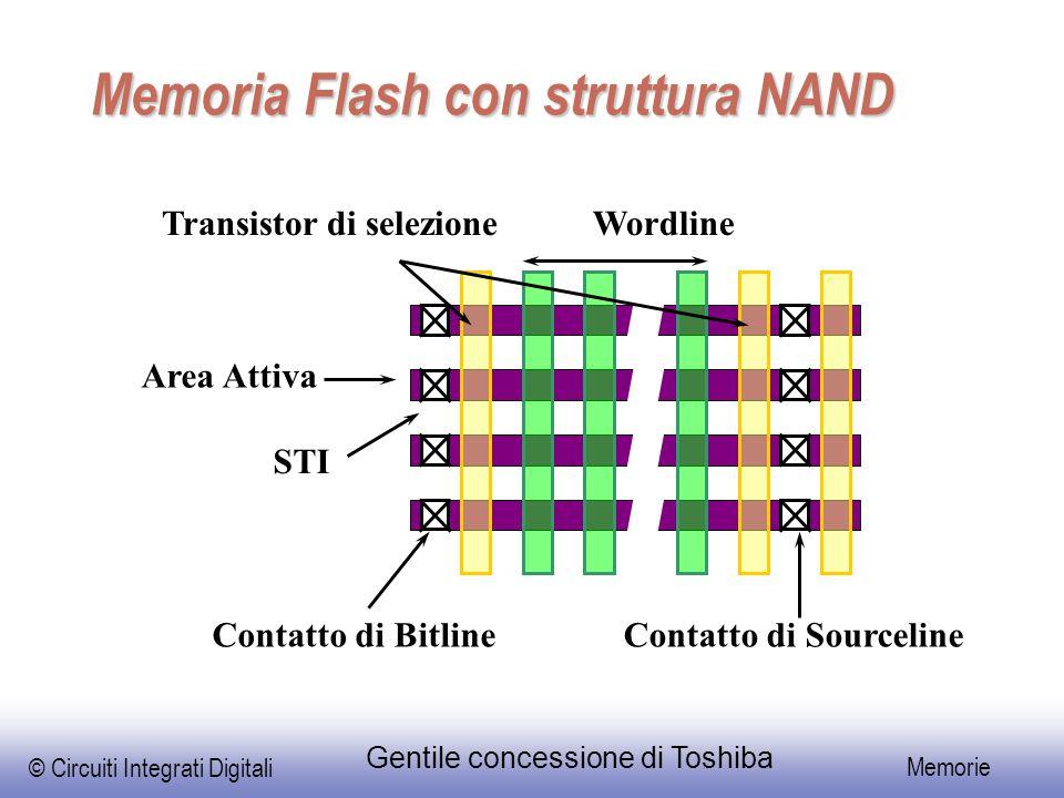 © Circuiti Integrati Digitali Memorie Memoria Flash con struttura NAND WordlineTransistor di selezione Contatto di BitlineContatto di Sourceline Area Attiva STI Gentile concessione di Toshiba