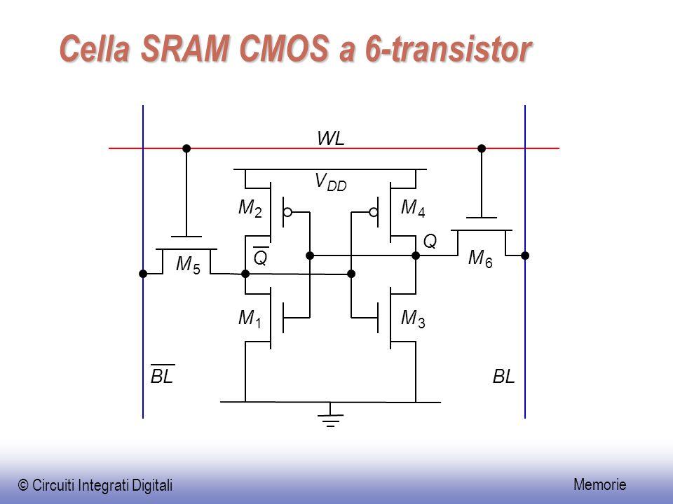© Circuiti Integrati Digitali Memorie Cella SRAM CMOS a 6-transistor WL BL V DD M 5 M 6 M 4 M 1 M 2 M 3 BL Q Q